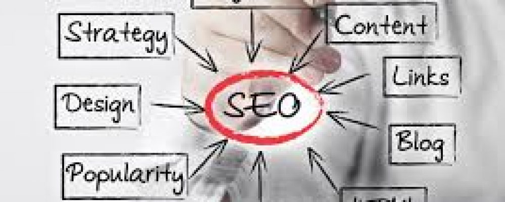 The Selection of Right Search Engine Optimization Service for Your Business
